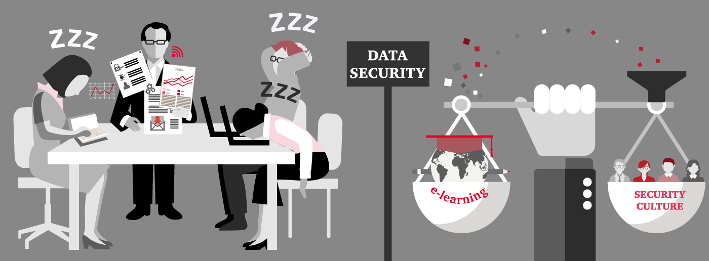 Team up with your employees for successful information security