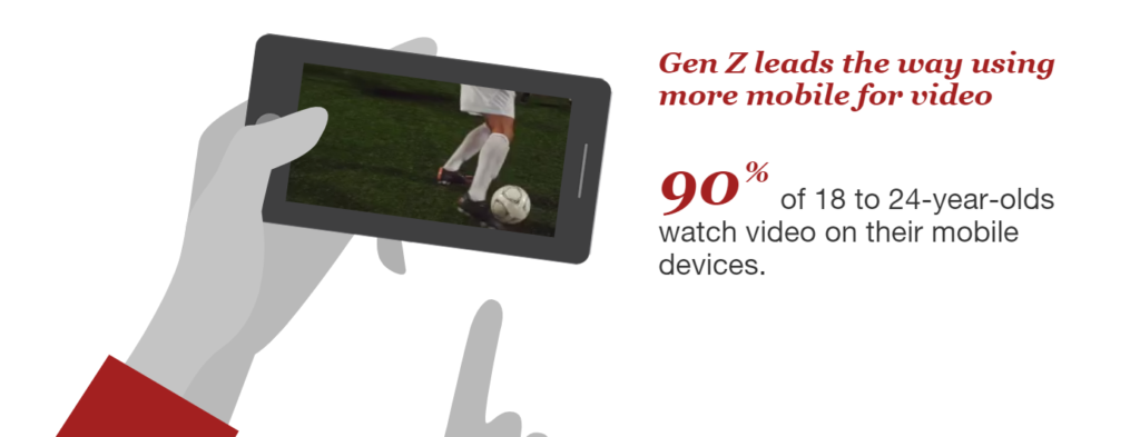 Gen Y and Video Consumption