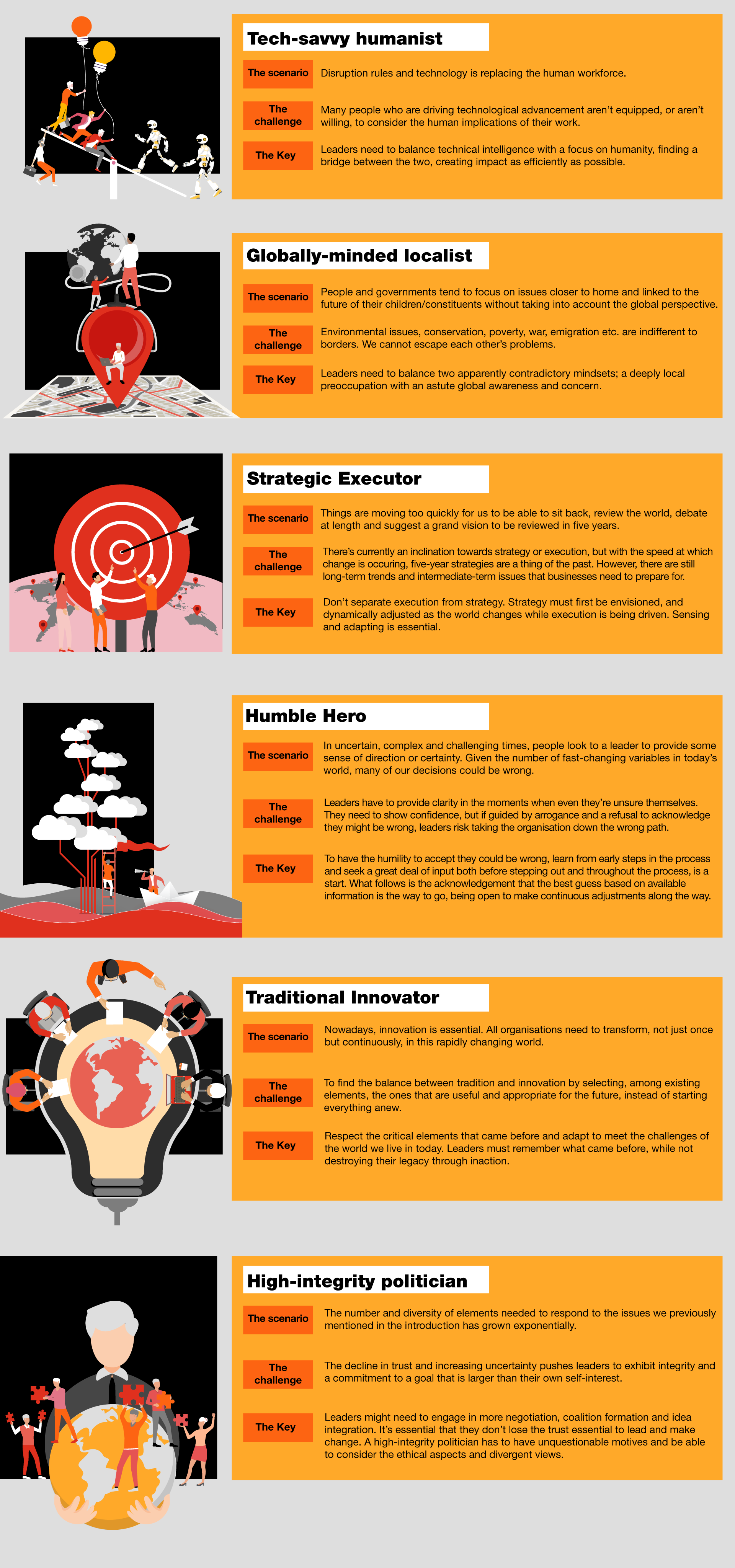 Blog_Leaders_Paradox_Infographic