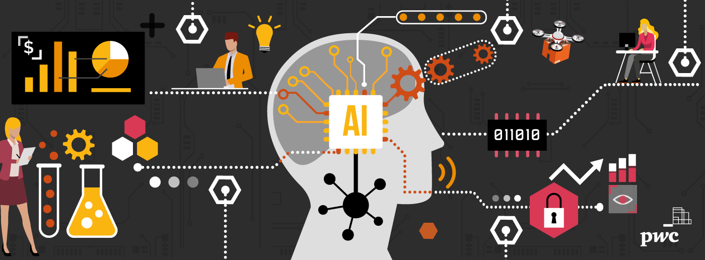 The 2021 Top Five Artificial Intelligence trends in Europe
